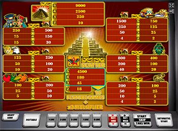Игровой автомат Aztec Treasures 3D - фото № 1