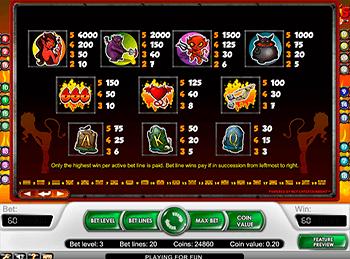 Игровой автомат Devil's Delight - фото № 1
