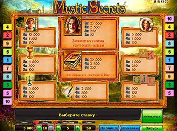 Игровой автомат Mystic Secrets - фото № 1