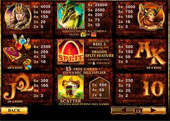 Игровой автомат Dragon Kingdom - фото № 2