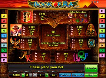 Игровой автомат Book of Ra Deluxe - фото № 2