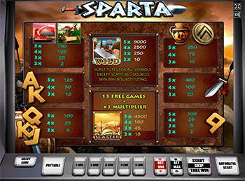 Игровой автомат Sparta - фото № 1