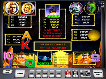 Игровой автомат Golden Planet - фото № 2
