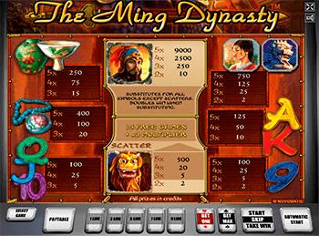 Игровой автомат The Ming Dynasty - фото № 4