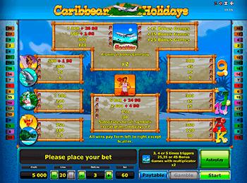 Игровой автомат Caribbean Holidays - фото № 2