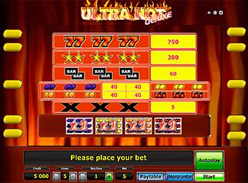 Игровой автомат Ultra Hot Deluxe - фото № 5