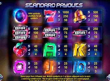 Игровой автомат Event Horizon - фото № 6