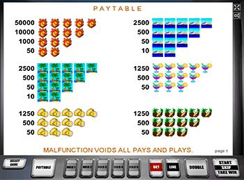 Игровой автомат Slot-O-Pol - фото № 3