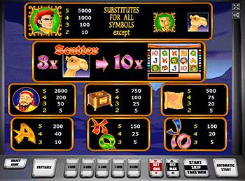 Игровой автомат Marco Polo - фото № 1
