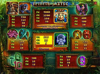 Игровой автомат Spirits Of Aztec - фото № 5