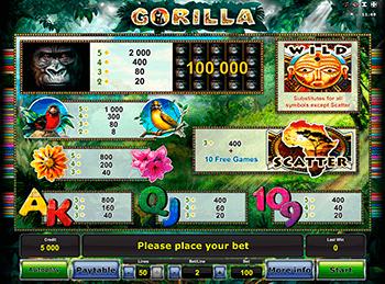 Игровой автомат Gorilla - фото № 2