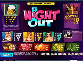 Игровой автомат A Night Out - фото № 3