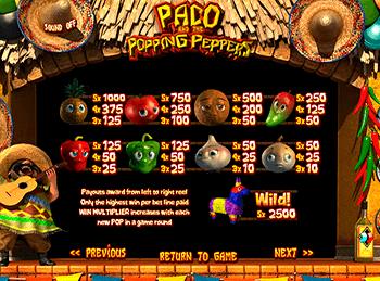 Игровой автомат Paco And Popping Peppers - фото № 3