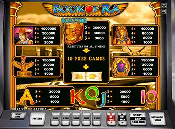 Игровой автомат Book of Ra - фото № 4